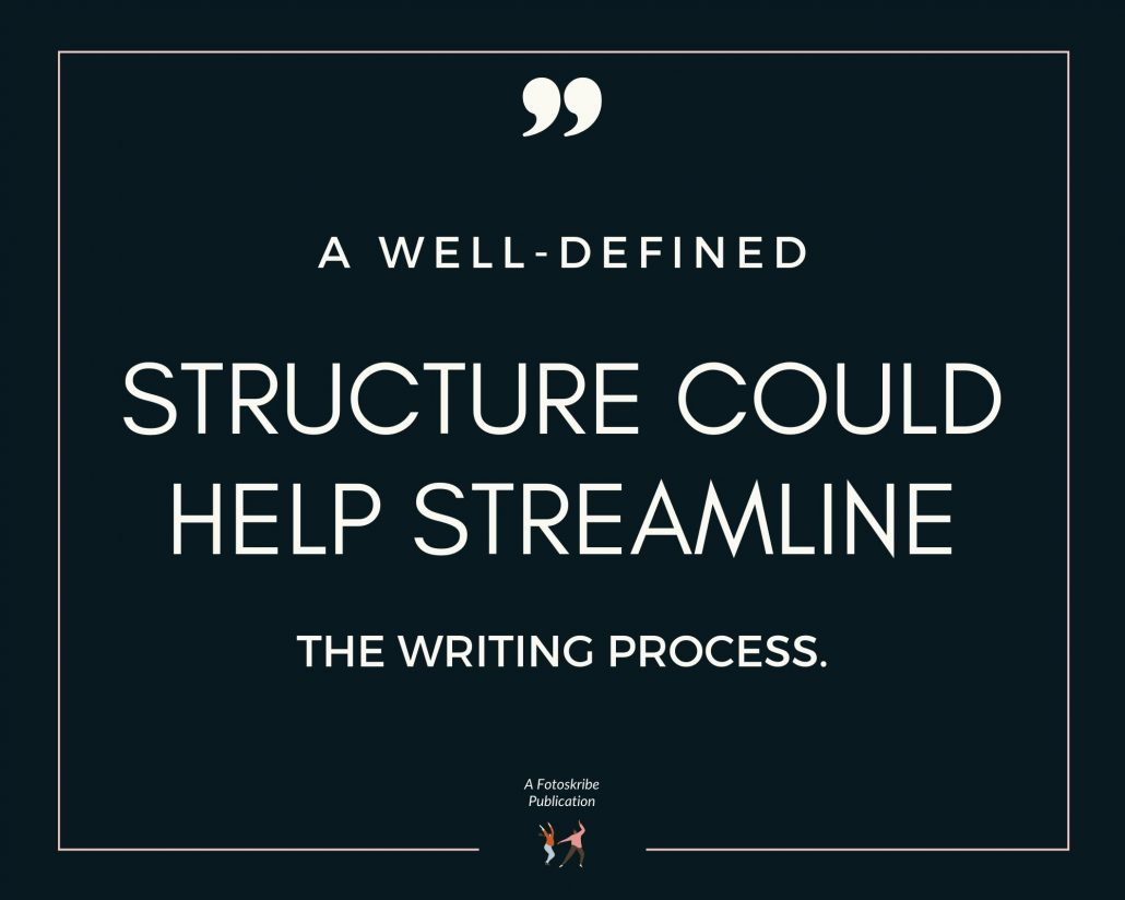 Infographic stating a well-defined structure could help streamline the writing process.