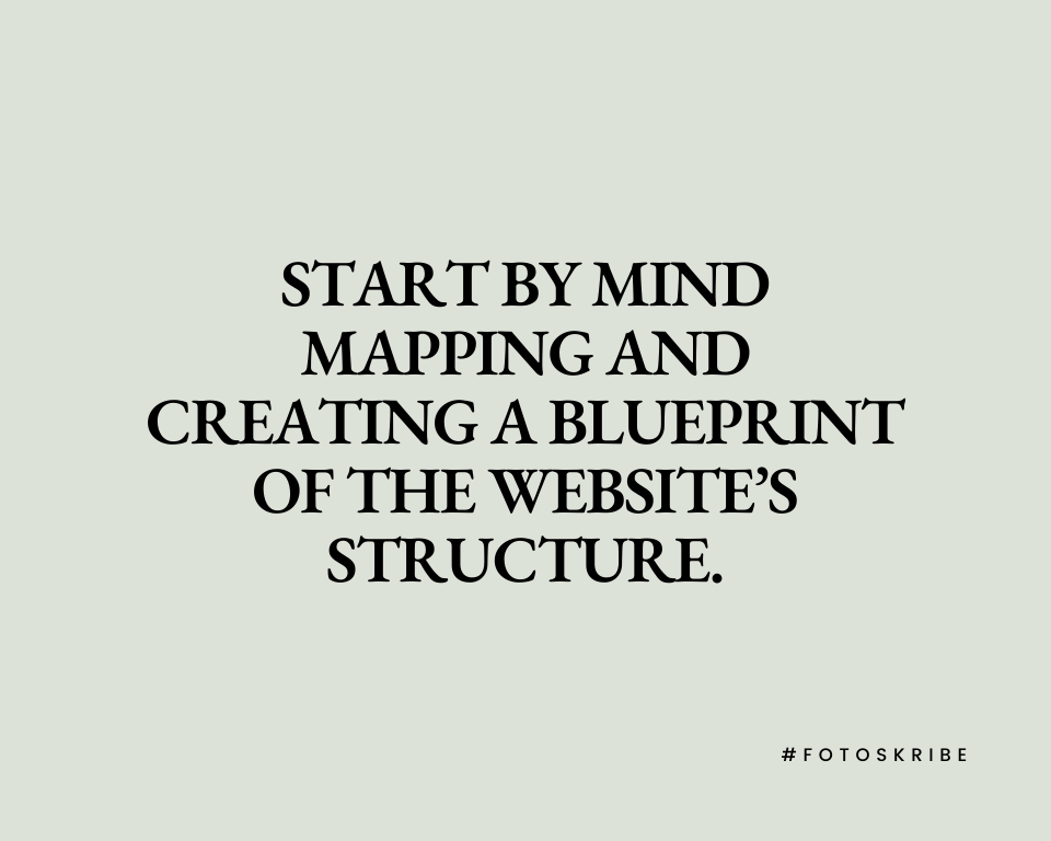 Infographic stating start by mind mapping and creating a blueprint of the website's structure